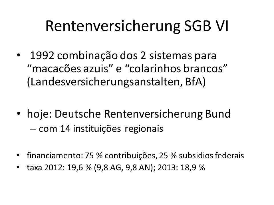 Rentenversicherung SGB VI