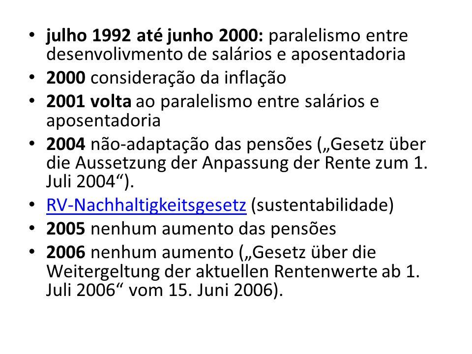 julho 1992 até junho 2000: paralelismo entre desenvolivmento de salários e aposentadoria