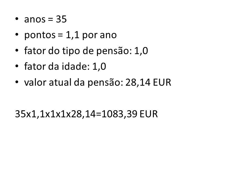 anos = 35 pontos = 1,1 por ano. fator do tipo de pensão: 1,0. fator da idade: 1,0. valor atual da pensão: 28,14 EUR.