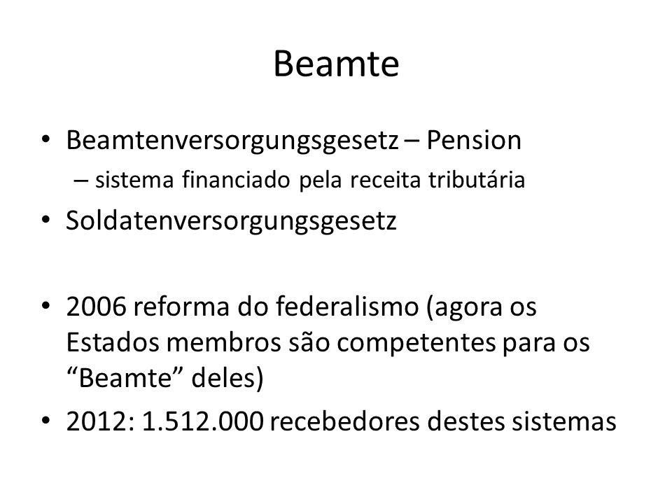 Beamte Beamtenversorgungsgesetz – Pension Soldatenversorgungsgesetz