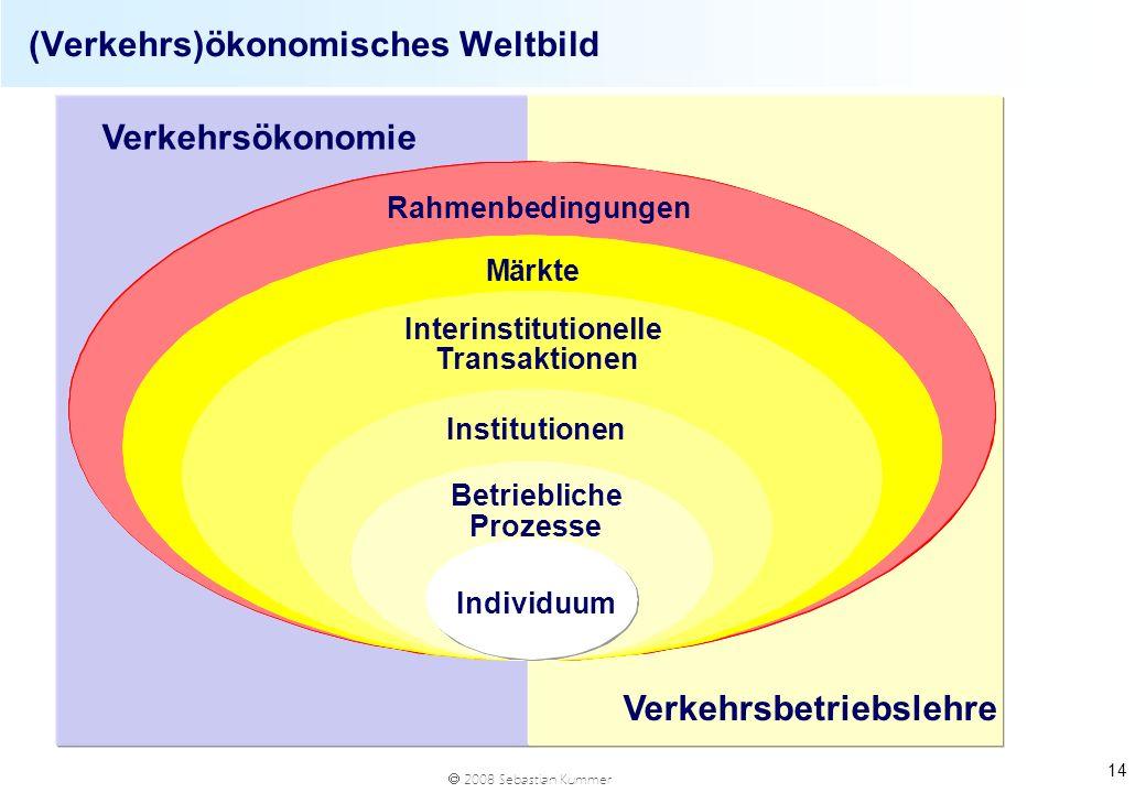(Verkehrs)ökonomisches Weltbild