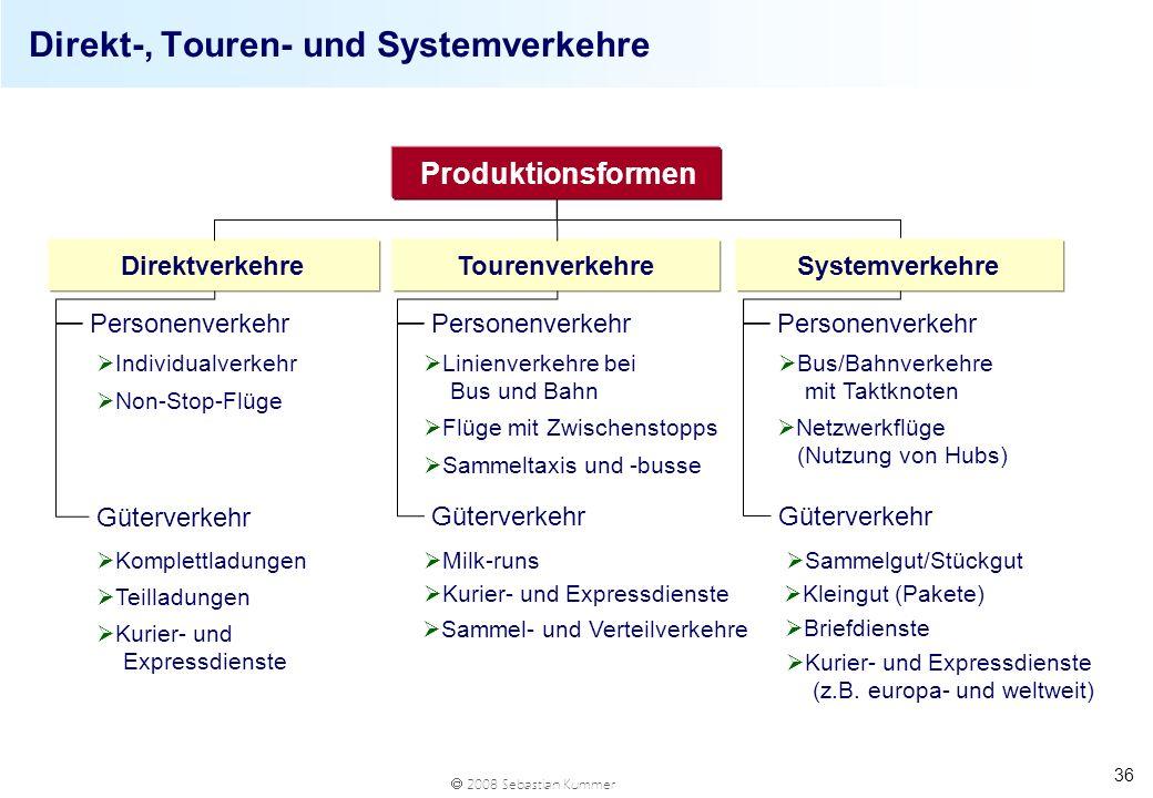 Direkt-, Touren- und Systemverkehre