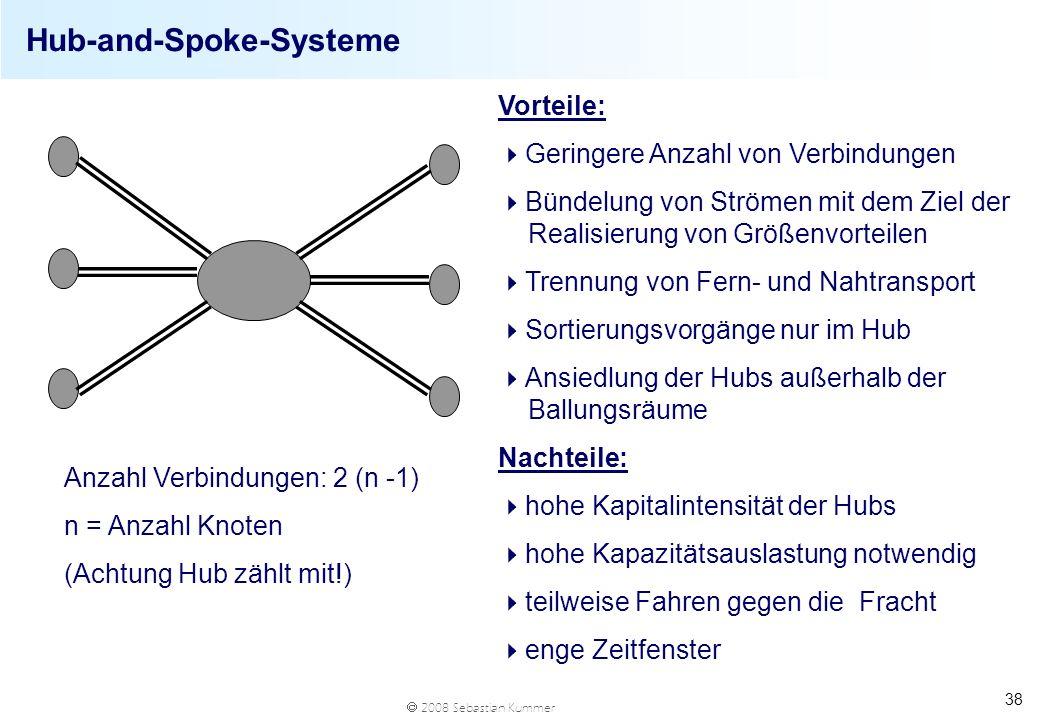 Hub-and-Spoke-Systeme