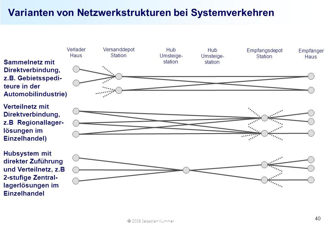 Varianten von Netzwerkstrukturen bei Systemverkehren