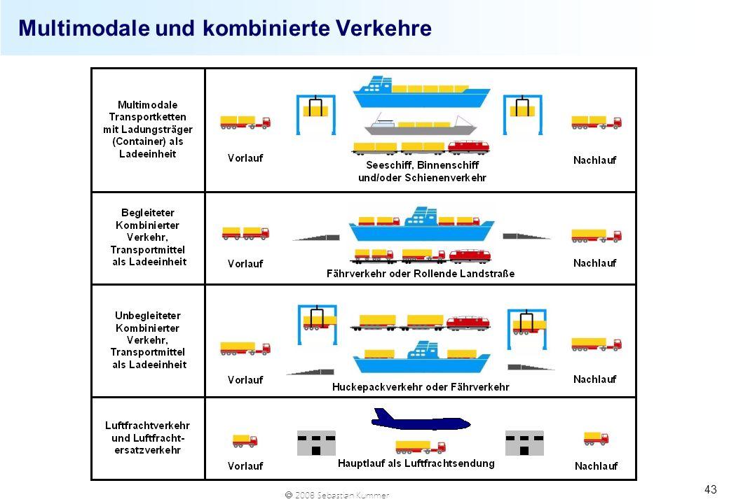 Multimodale und kombinierte Verkehre