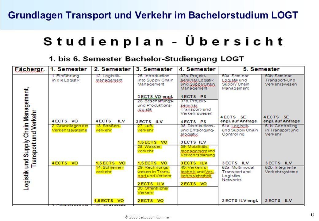 Grundlagen Transport und Verkehr im Bachelorstudium LOGT