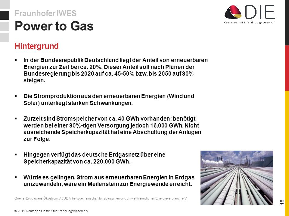 Power to Gas Fraunhofer IWES Hintergrund