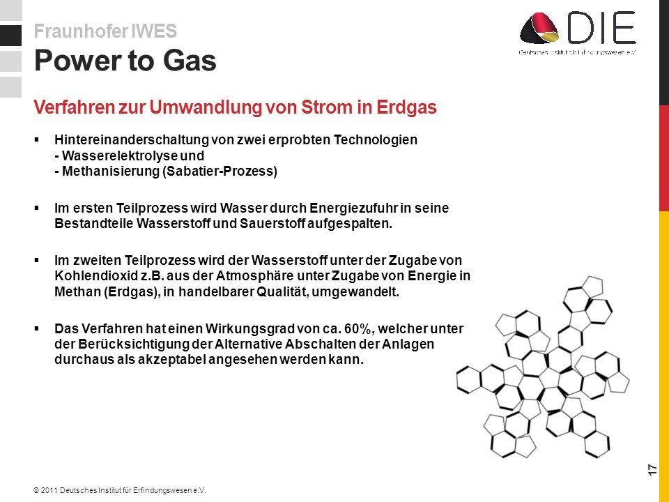 Verfahren zur Umwandlung von Strom in Erdgas