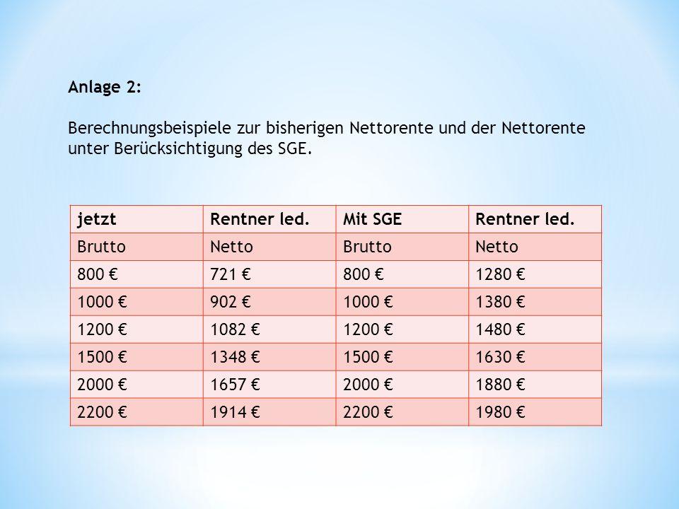 Anlage 2: Berechnungsbeispiele zur bisherigen Nettorente und der Nettorente unter Berücksichtigung des SGE.