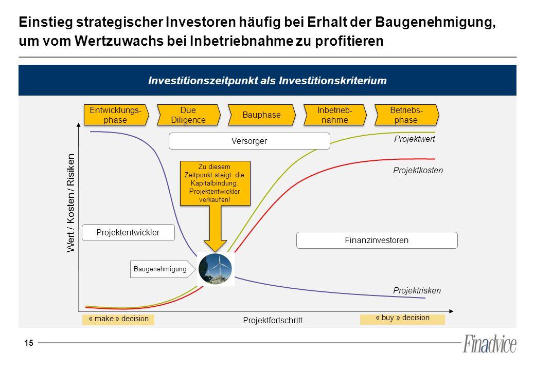 Investitionszeitpunkt als Investitionskriterium