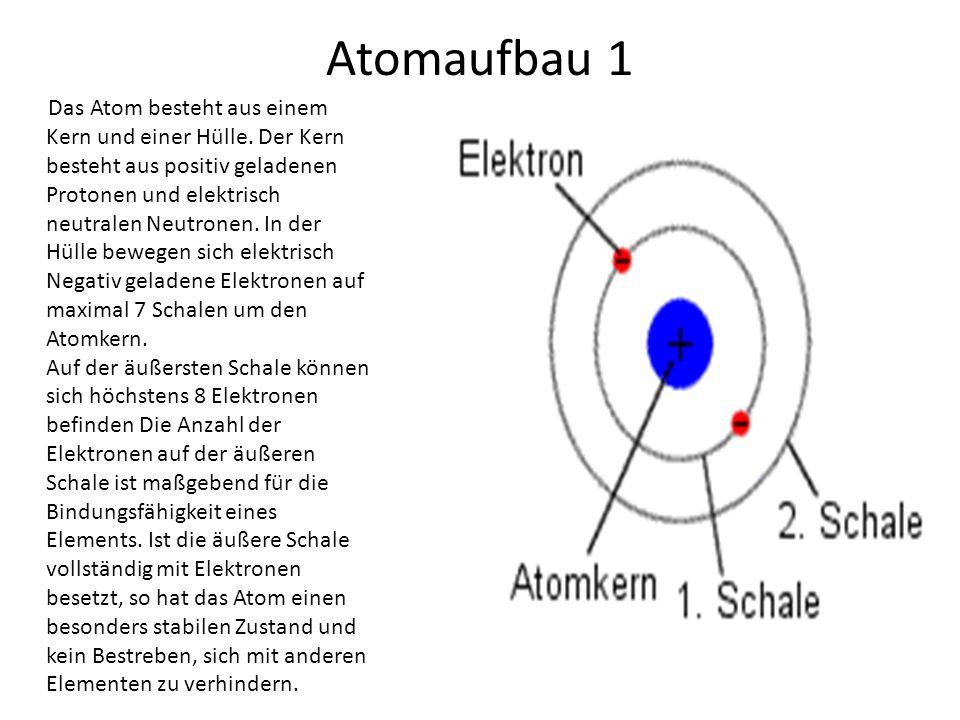Atomaufbau 1