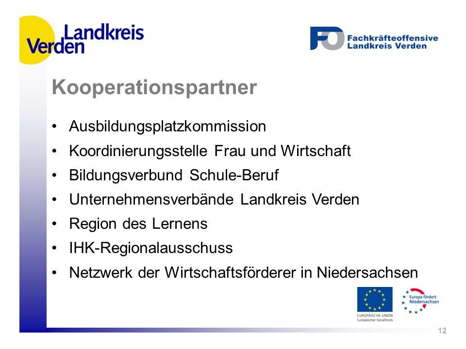 Kooperationspartner Ausbildungsplatzkommission