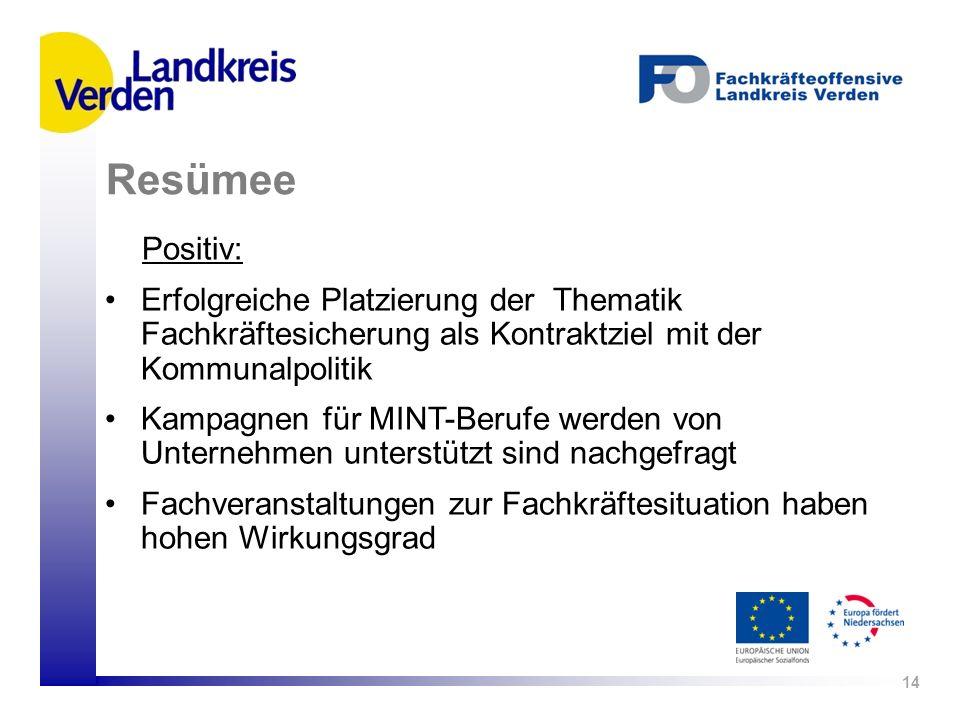 Resümee Positiv: Erfolgreiche Platzierung der Thematik Fachkräftesicherung als Kontraktziel mit der Kommunalpolitik.