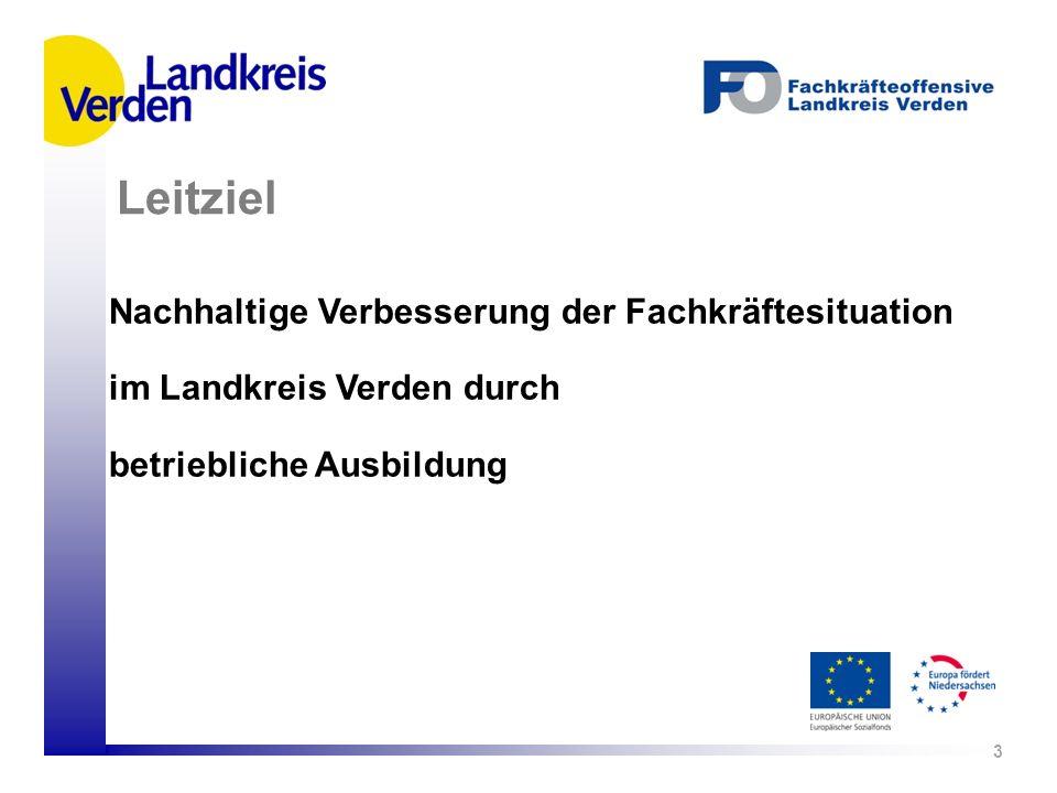 Leitziel Nachhaltige Verbesserung der Fachkräftesituation im Landkreis Verden durch betriebliche Ausbildung.