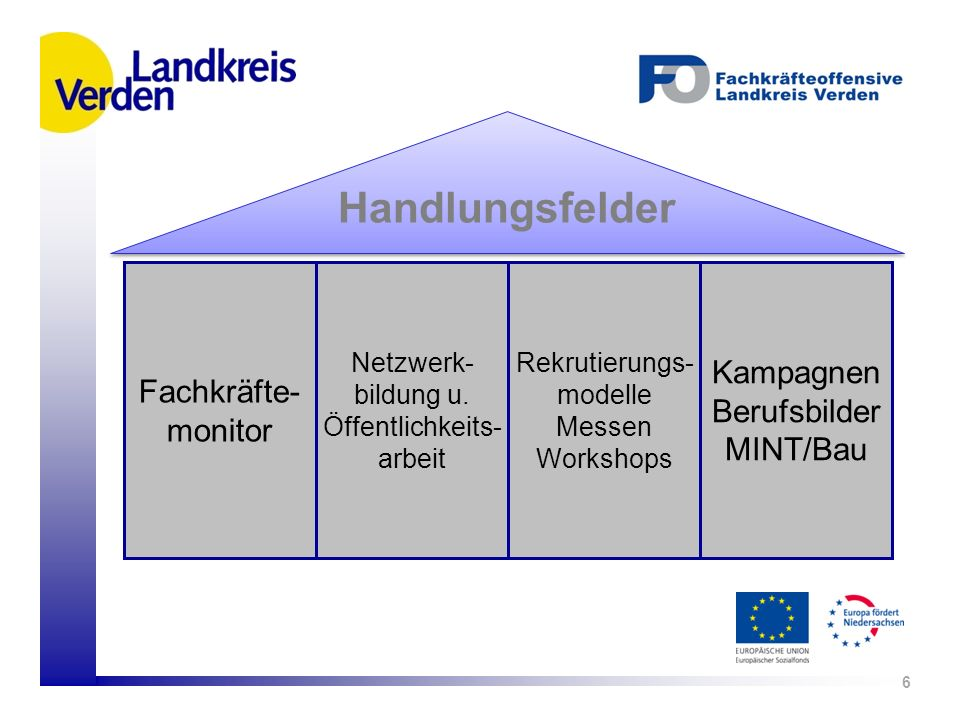 Handlungsfelder Kampagnen Fachkräfte- Berufsbilder monitor MINT/Bau