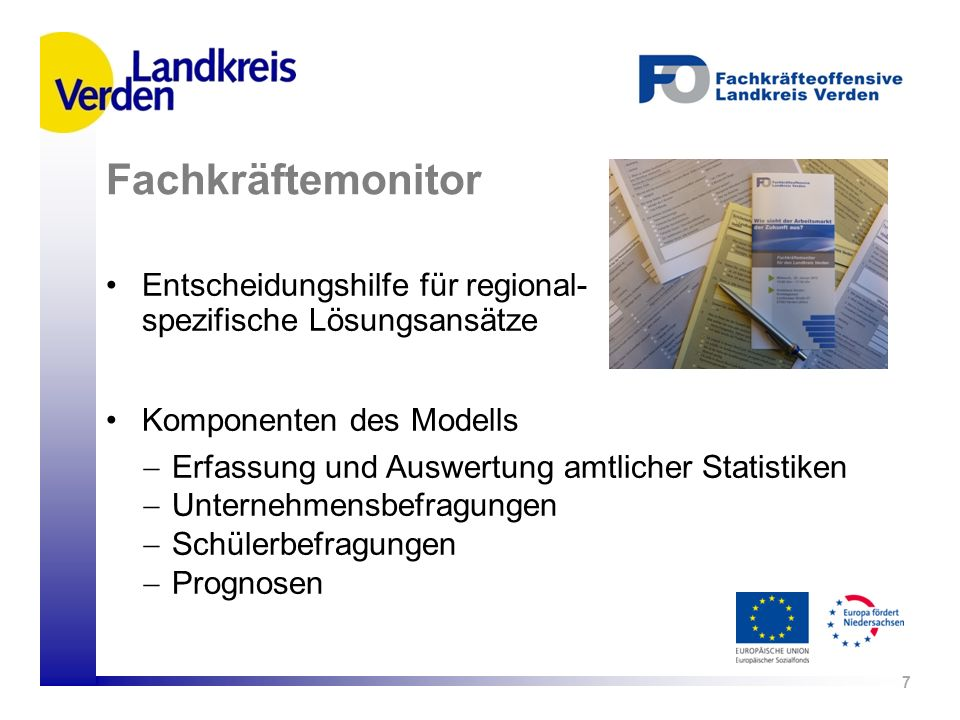 Fachkräftemonitor Entscheidungshilfe für regional- spezifische Lösungsansätze. Komponenten des Modells.