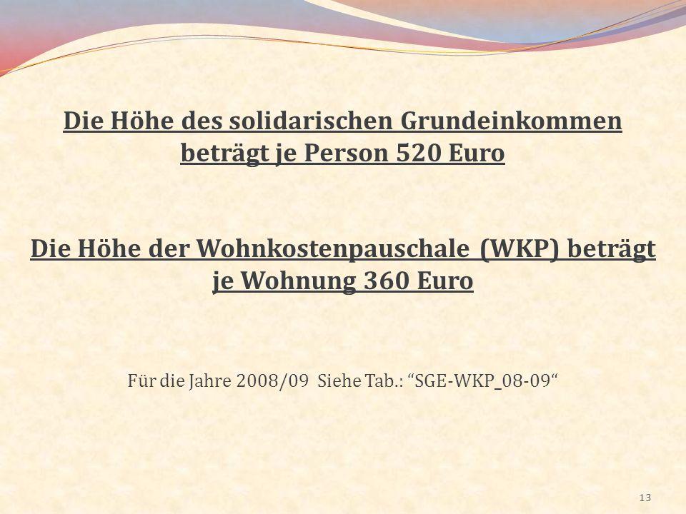 Die Höhe des solidarischen Grundeinkommen beträgt je Person 520 Euro