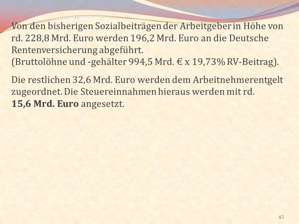 (Bruttolöhne und -gehälter 994,5 Mrd. € x 19,73% RV-Beitrag).