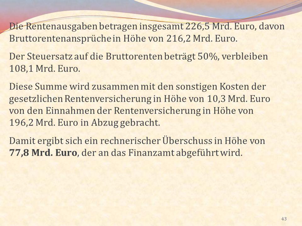 Die Rentenausgaben betragen insgesamt 226,5 Mrd. Euro, davon
