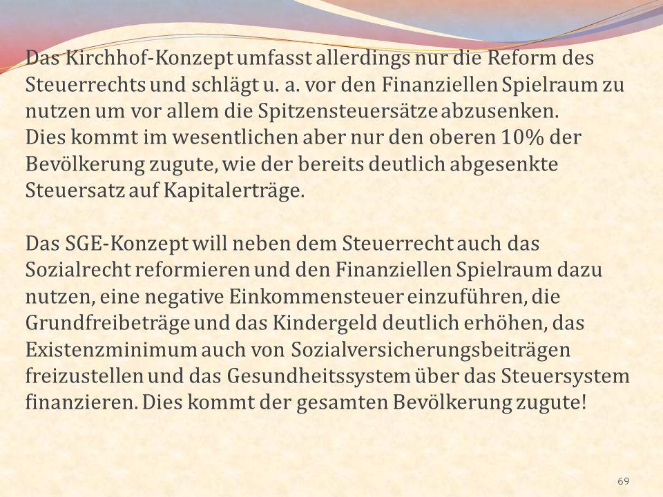 Das Kirchhof-Konzept umfasst allerdings nur die Reform des Steuerrechts und schlägt u. a. vor den Finanziellen Spielraum zu nutzen um vor allem die Spitzensteuersätze abzusenken.