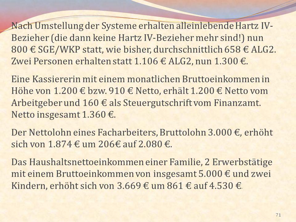 Nach Umstellung der Systeme erhalten alleinlebende Hartz IV-Bezieher (die dann keine Hartz IV-Bezieher mehr sind!) nun