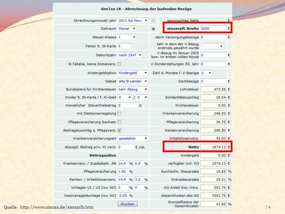 Quelle: http://www.simtax.de/simtaxlb.htm