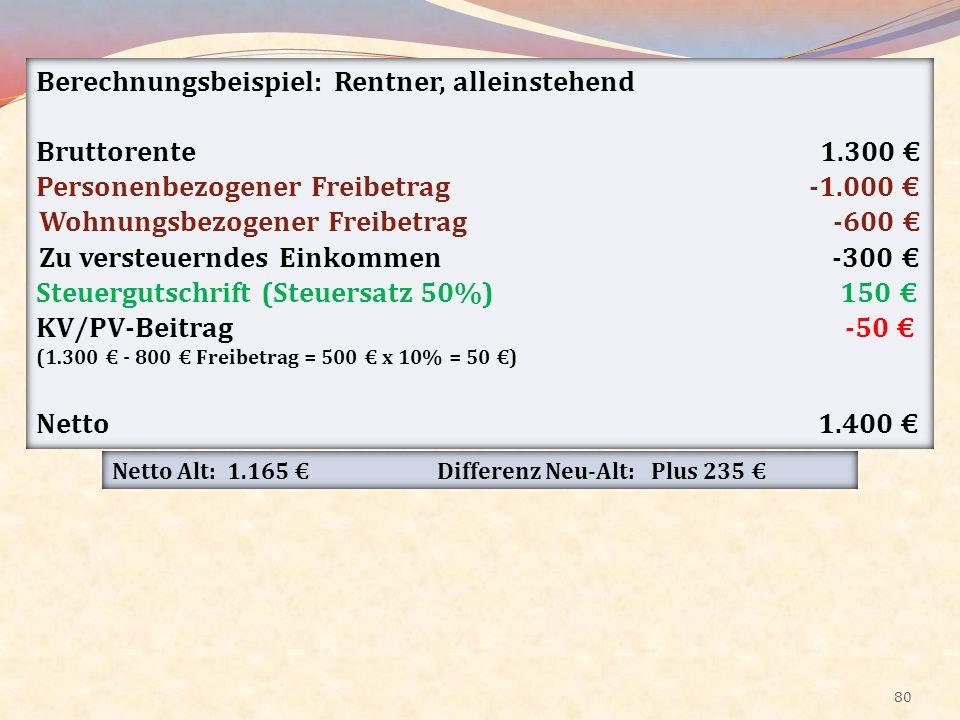 Wohnungsbezogener Freibetrag -600 € Zu versteuerndes Einkommen -300 €