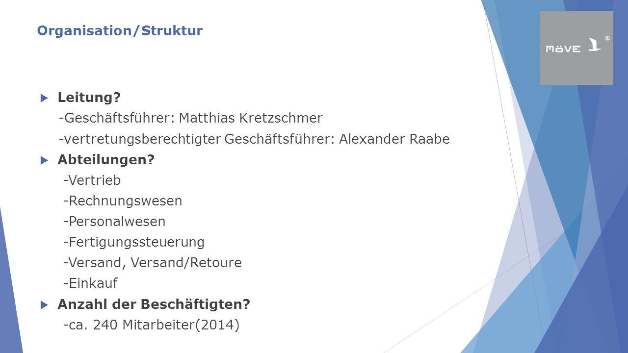 Organisation/Struktur