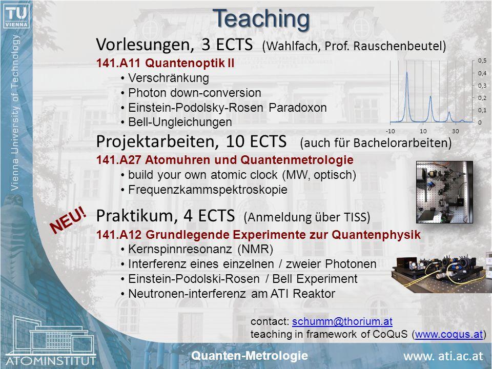 Teaching Vorlesungen, 3 ECTS (Wahlfach, Prof. Rauschenbeutel)