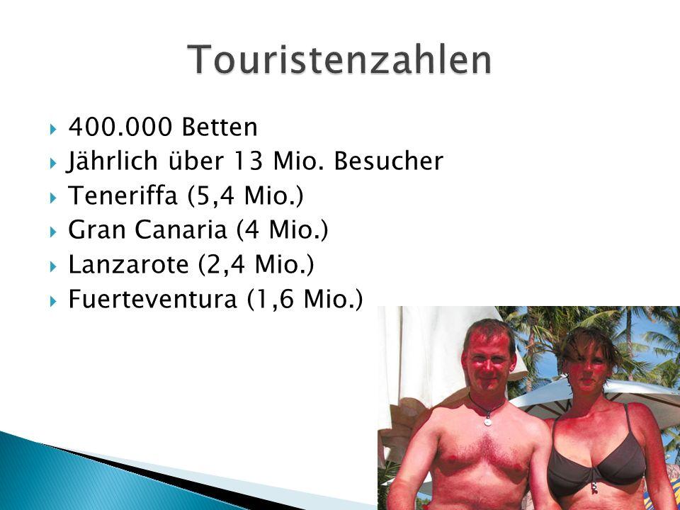 Touristenzahlen 400.000 Betten Jährlich über 13 Mio. Besucher