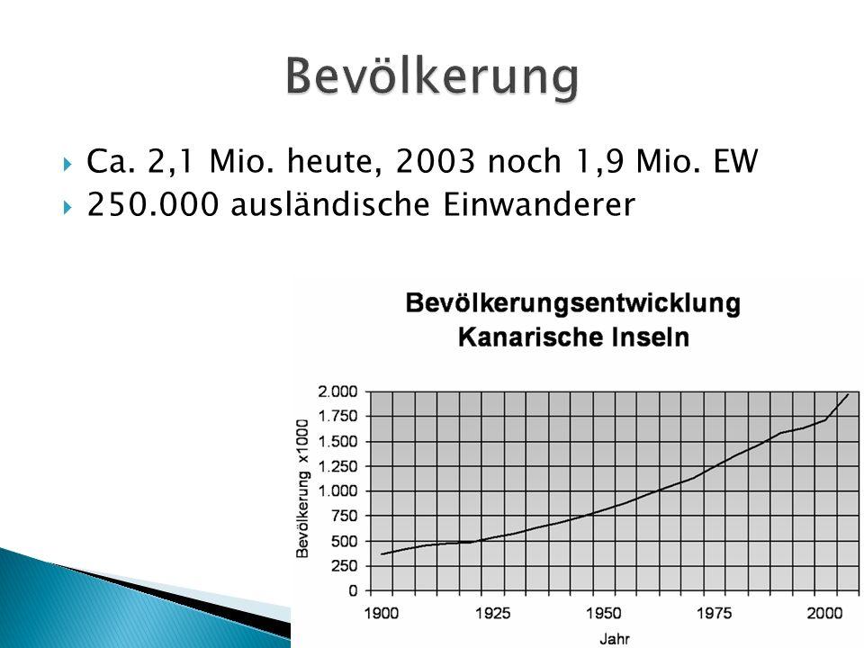 Bevölkerung Ca. 2,1 Mio. heute, 2003 noch 1,9 Mio. EW