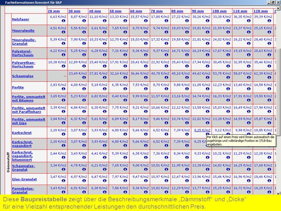 """Diese Baupreistabelle zeigt über die Beschreibungsmerkmale """"Dämmstoff und """"Dicke"""