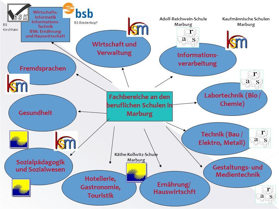 B S K Wirtschaft und Verwaltung Informations- verarbeitung