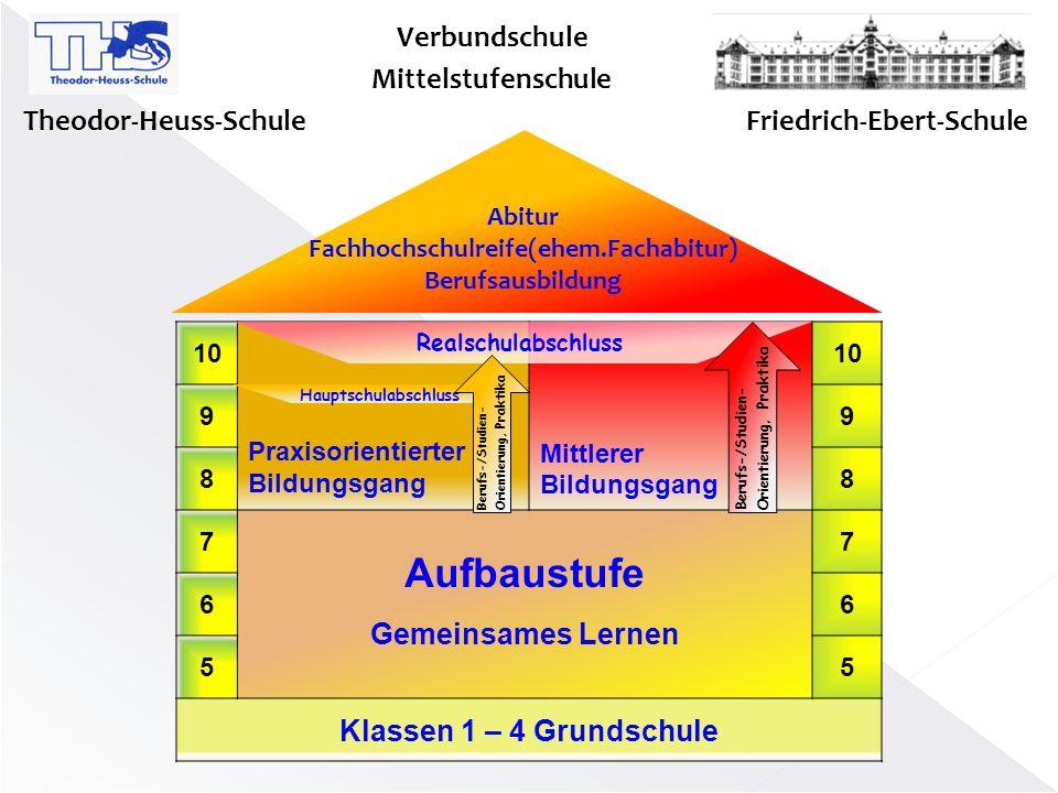 Friedrich-Ebert-Schule Fachhochschulreife(ehem.Fachabitur)
