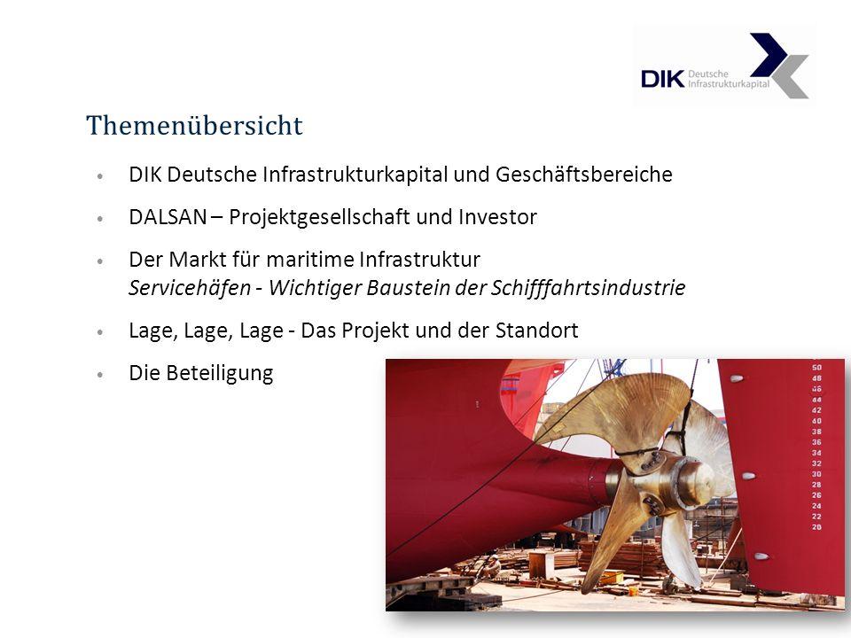 Themenübersicht DIK Deutsche Infrastrukturkapital und Geschäftsbereiche. DALSAN – Projektgesellschaft und Investor.