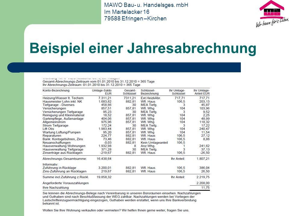 Beispiel einer Jahresabrechnung