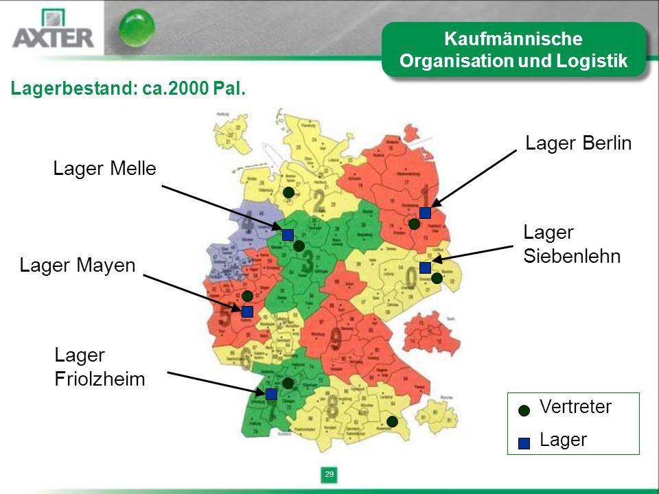Kaufmännische Organisation und Logistik