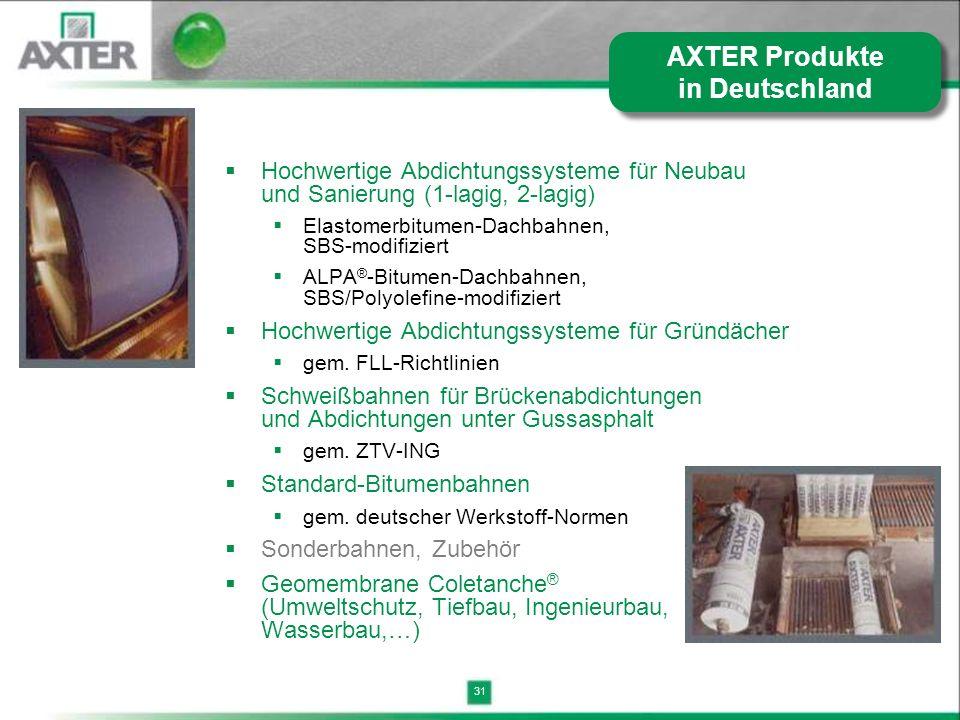 AXTER Produkte in Deutschland