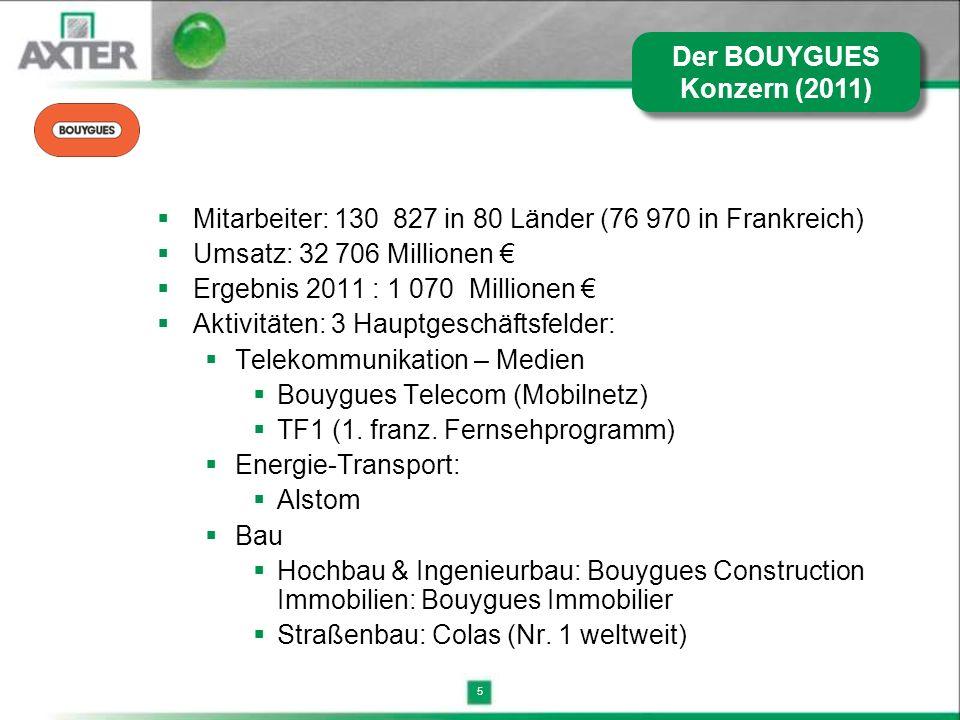 Der BOUYGUES Konzern (2011)