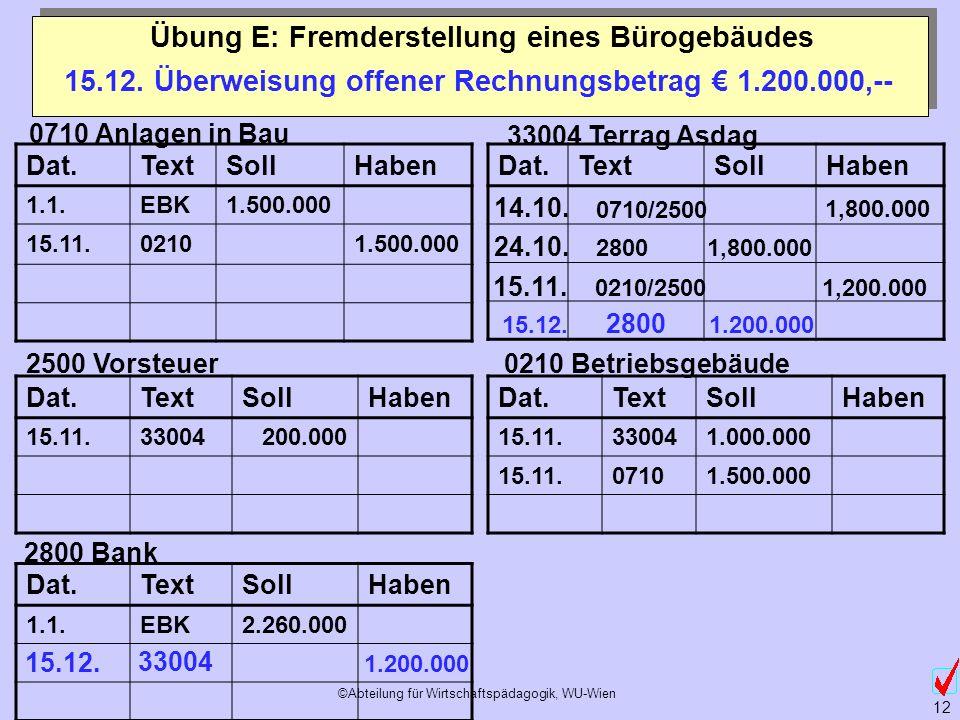 15.12. Überweisung offener Rechnungsbetrag € 1.200.000,--