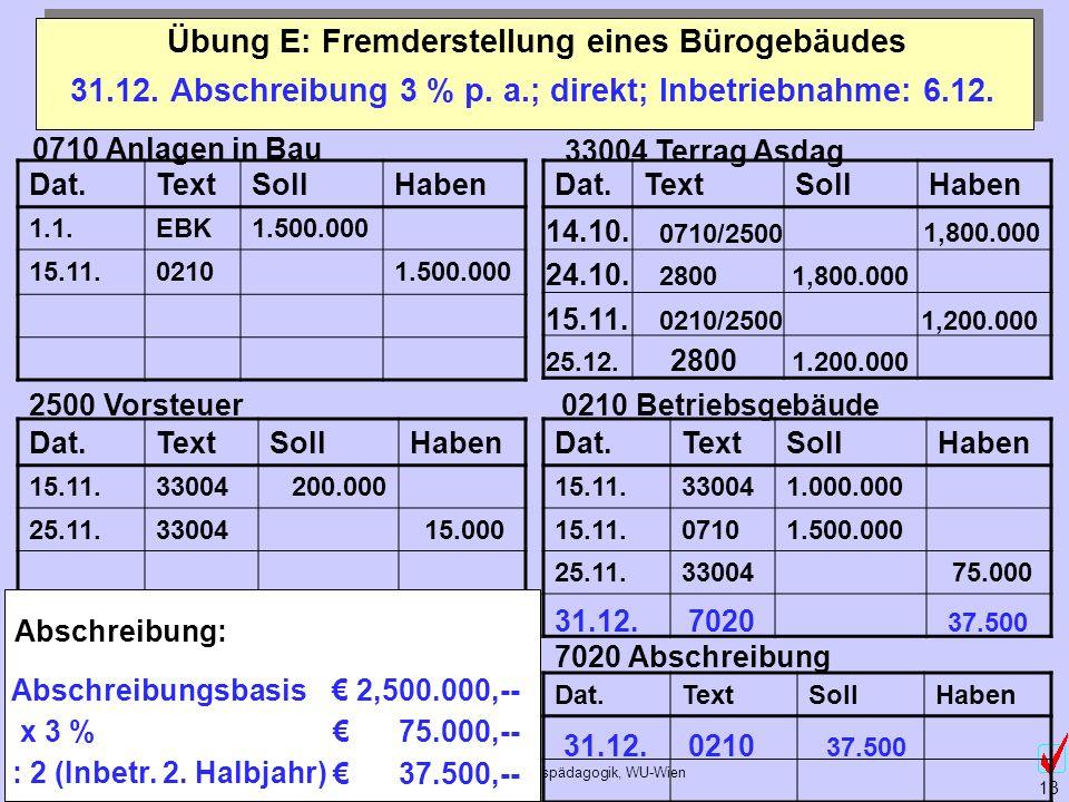 31.12. Abschreibung 3 % p. a.; direkt; Inbetriebnahme: 6.12.
