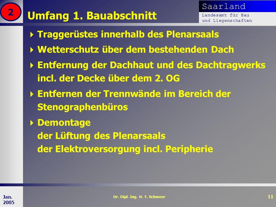 Umfang 1. Bauabschnitt 2 Traggerüstes innerhalb des Plenarsaals
