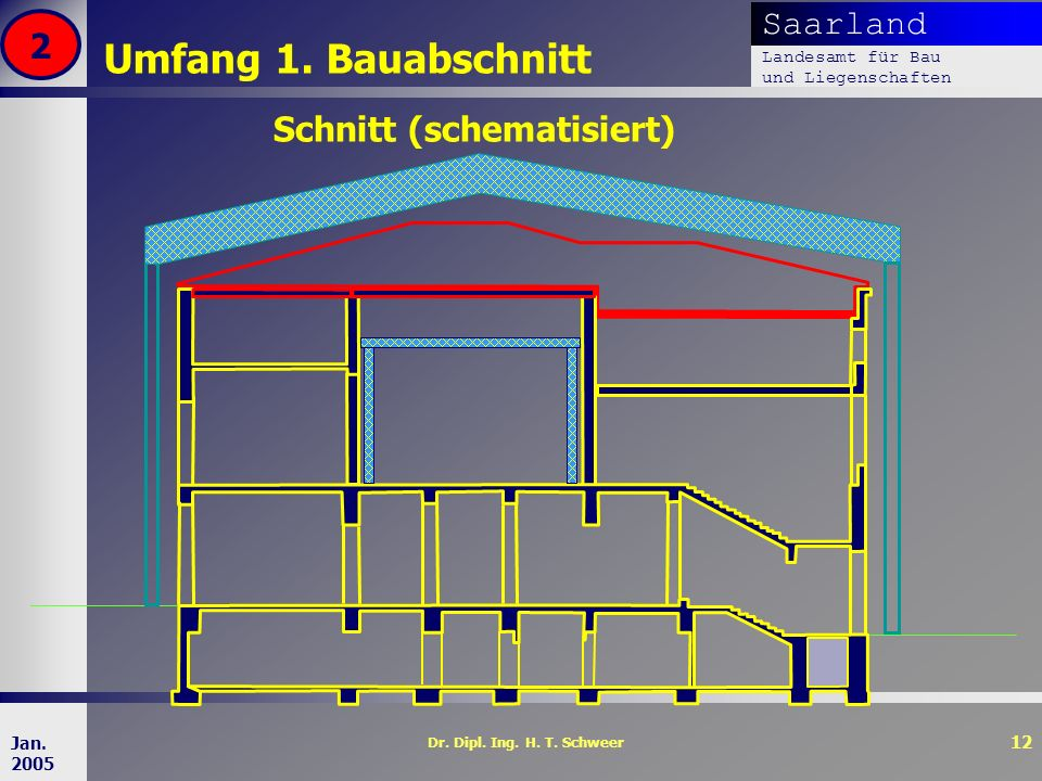 Umfang 1. Bauabschnitt 2 Schnitt (schematisiert) Jan. 2005