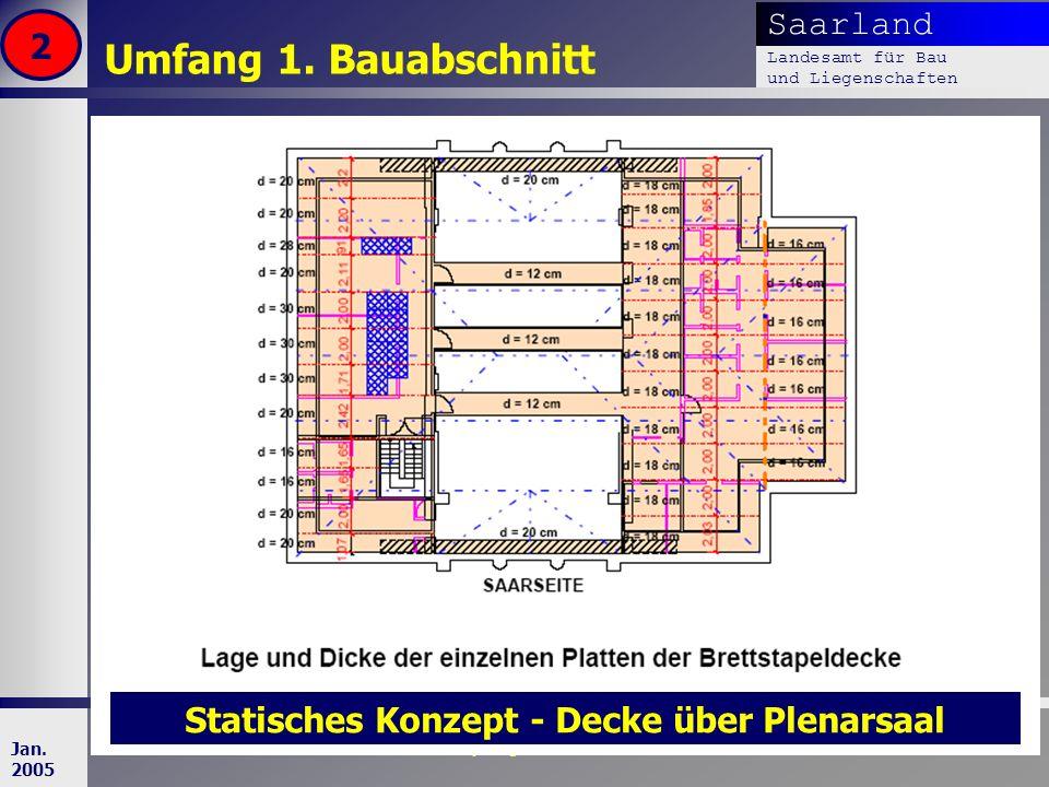 Statisches Konzept - Decke über Plenarsaal