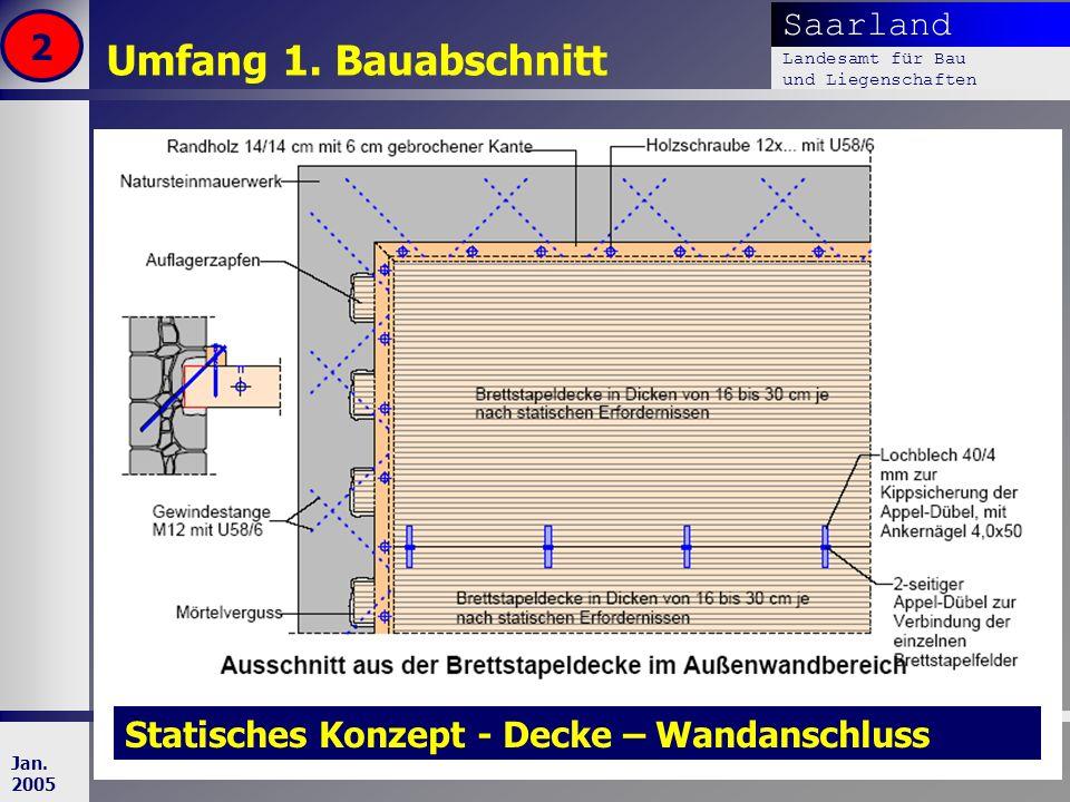 Umfang 1. Bauabschnitt 2 Statisches Konzept - Decke – Wandanschluss