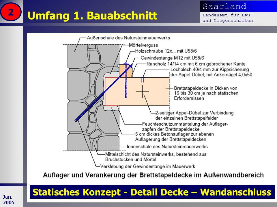 Umfang 1. Bauabschnitt 2. Statisches Konzept - Detail Decke – Wandanschluss.