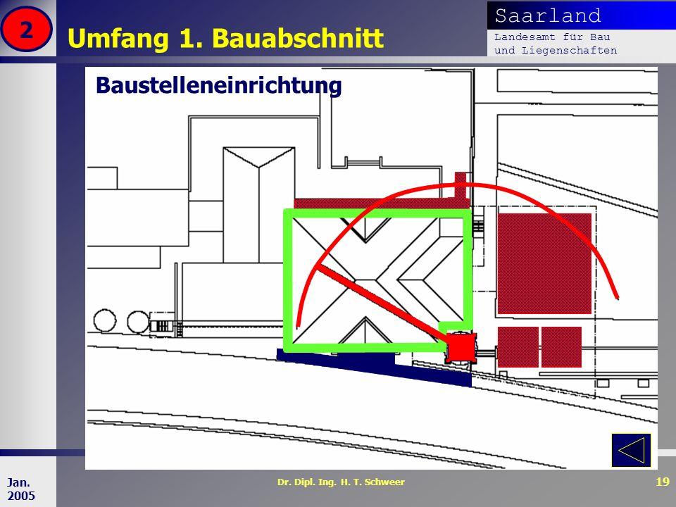 Umfang 1. Bauabschnitt 2 Baustelleneinrichtung Jan. 2005