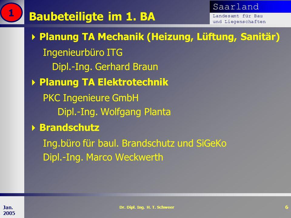 Baubeteiligte im 1. BA 1. Planung TA Mechanik (Heizung, Lüftung, Sanitär) Ingenieurbüro ITG. Dipl.-Ing. Gerhard Braun.