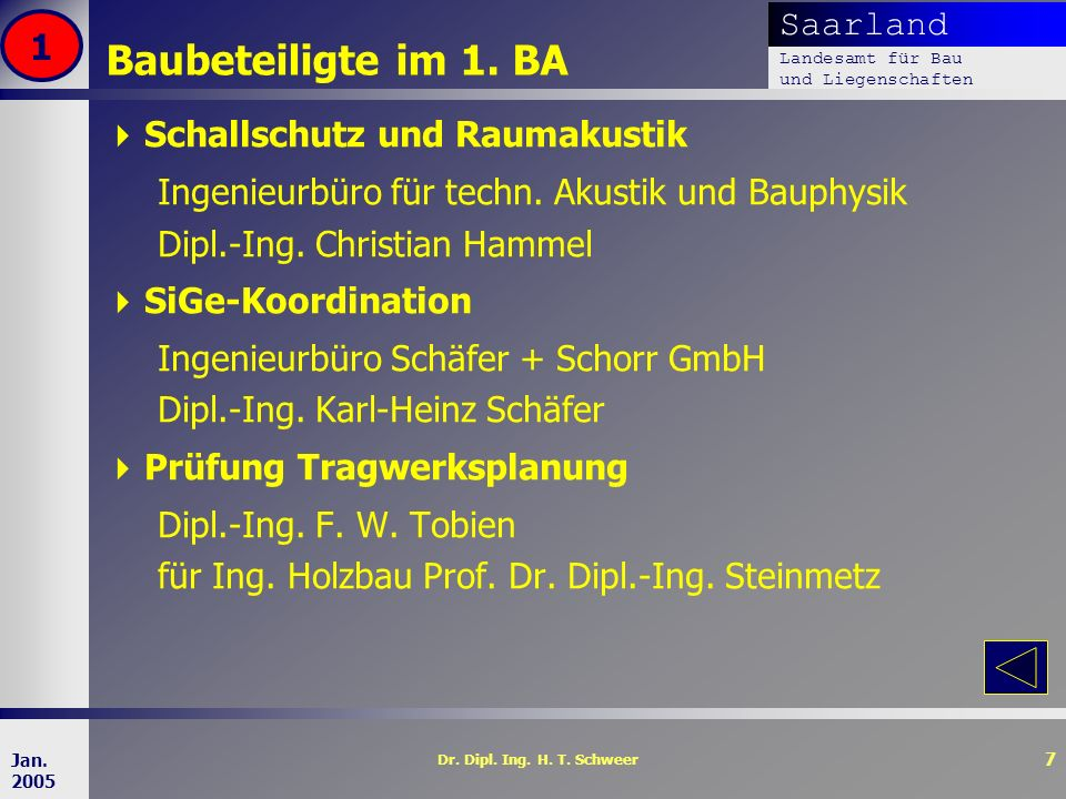 Baubeteiligte im 1. BA 1 Schallschutz und Raumakustik