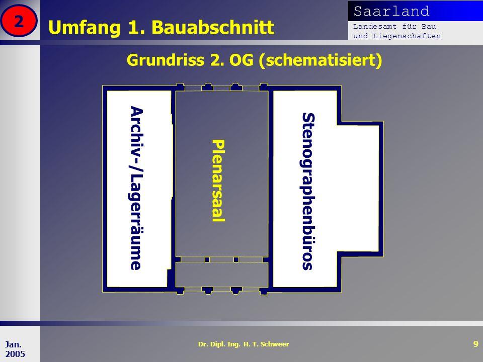 Umfang 1. Bauabschnitt 2 Grundriss 2. OG (schematisiert)